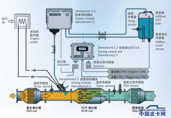 ecu控制柴油车起动马达接线图