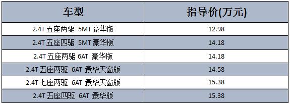 售12.98-15.38万 全新驭胜S350柴油版上市