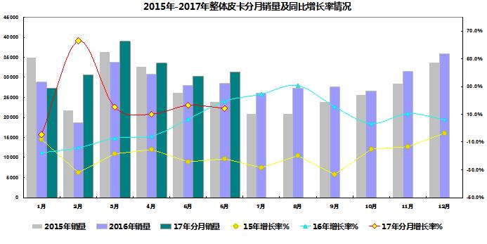 2015-2017zhengti.png