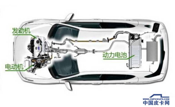 汽车巨头都在研发 比纯电动皮卡更火的是它