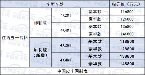 11.88-14.88万元 江西五十铃铃拓加长版上市