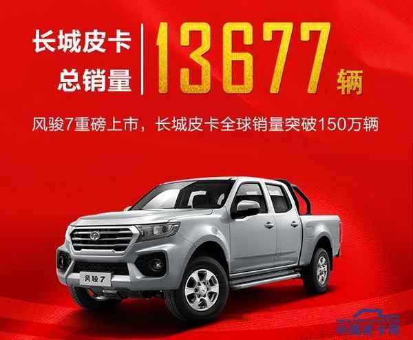长城皮卡11月销量达13677台   风骏7八天卖过3千台