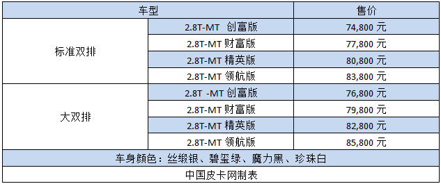 开瑞杰虎柴油版正式上市  售价7.48-8.58万