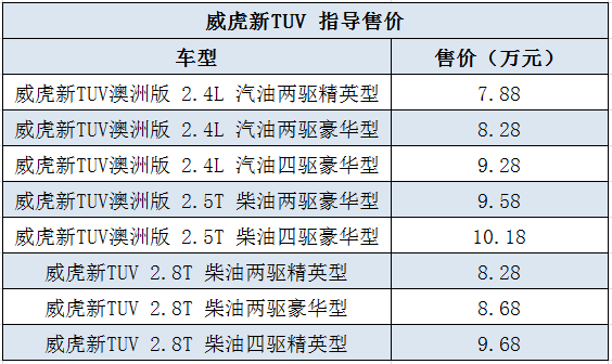 新款中兴威虎TUV上市  共8款车型可选