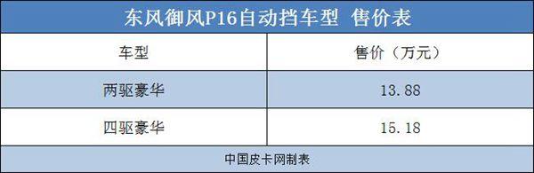 售13.88-15.18萬元 東風御風P16自動擋車型上市