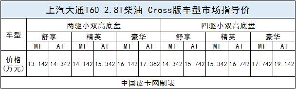 T60 Cross 2.png