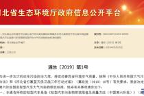 """河北7月1日起實施""""國六""""排放  過渡期僅30天"""