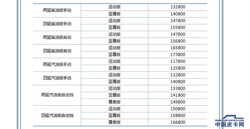 黃海N7正式上市 售價11.78萬-17.38萬元
