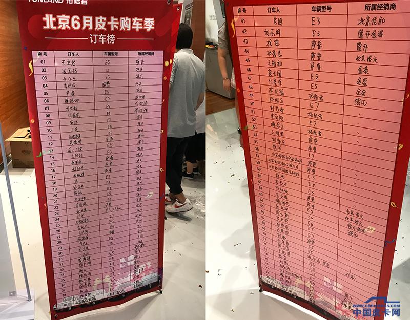 福田皮卡单日订单破百 场地小试拓陆者E7