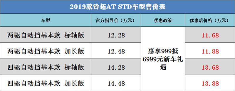 11.68万起 2019款铃拓新增四款AT STD车型