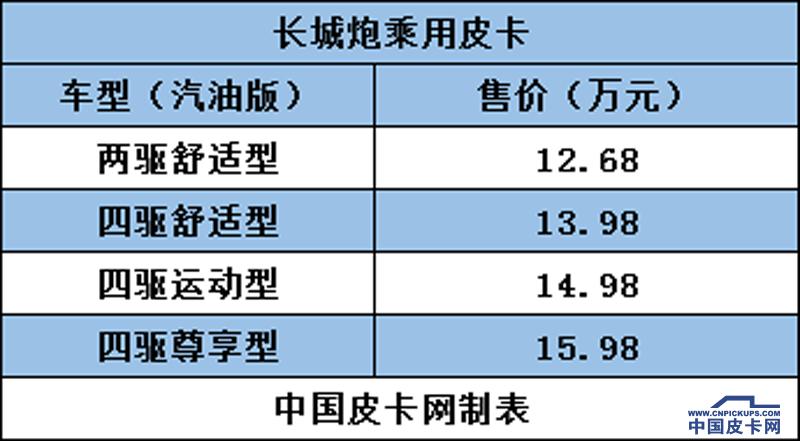2019成都车展:长城炮乘用皮卡上市 12.68万起! 商用皮卡10月推出