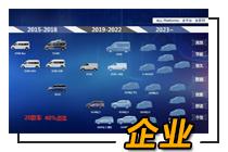 2023年推電動皮卡 上汽MAXUS新能源戰略規劃曝光