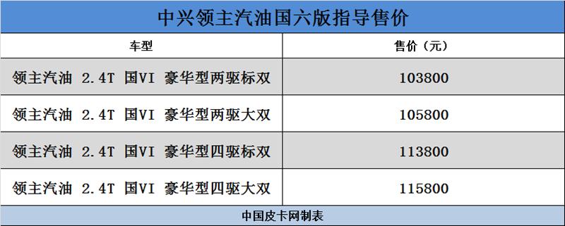 10.38-11.58万元 中兴领主2.4T汽油国六上市