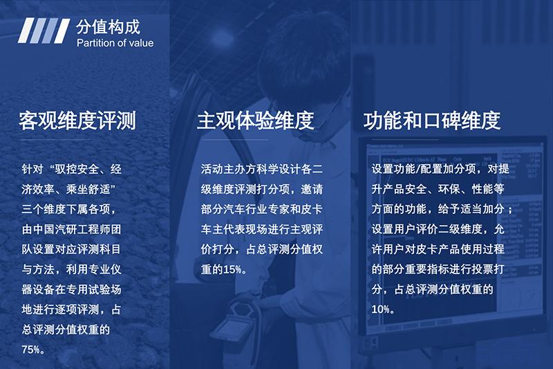 """你關心的就是我們關注的!""""2020中國皮卡年度車型評選""""參評車型征集"""