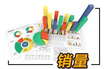 """中汽协10月皮卡销量:整体表现超""""金九"""" 尾部车企陷危机"""