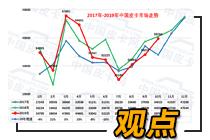 崔東樹:2019年1-10月中國皮卡市場分析