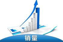 释放消费潜力 3月皮卡终端销售3.7万辆