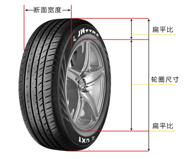 你买皮卡忽视的地方 盘点主流皮卡轮胎都有哪些规格