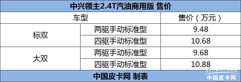 售9.48-10.88万 中兴领主汽油商用版上市