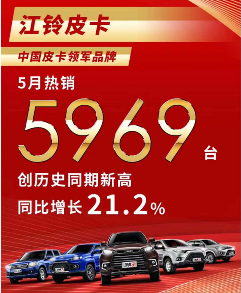 5月售出近6000台 江铃皮卡同比增幅创新高