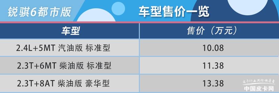 售10.08万起 郑州日产锐骐6都市版上市