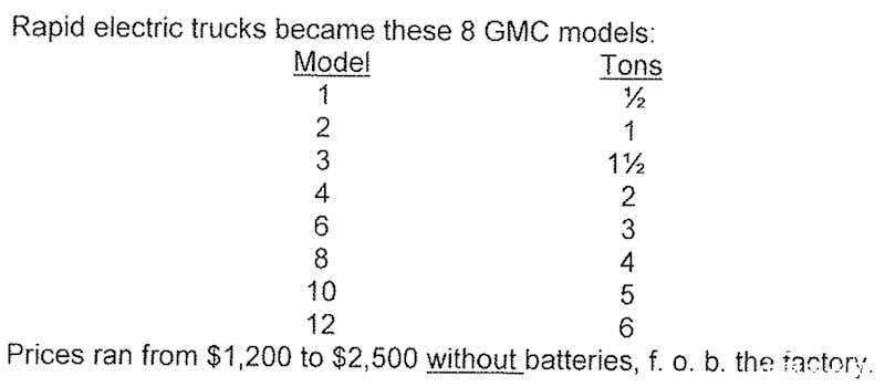 特斯拉和悍馬都得叫大哥 通用這款Model3居然是皮卡
