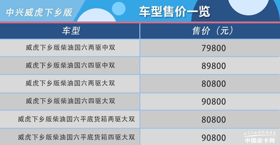 7.98-9.08万 中兴威虎下乡版柴油国六车型正式上市