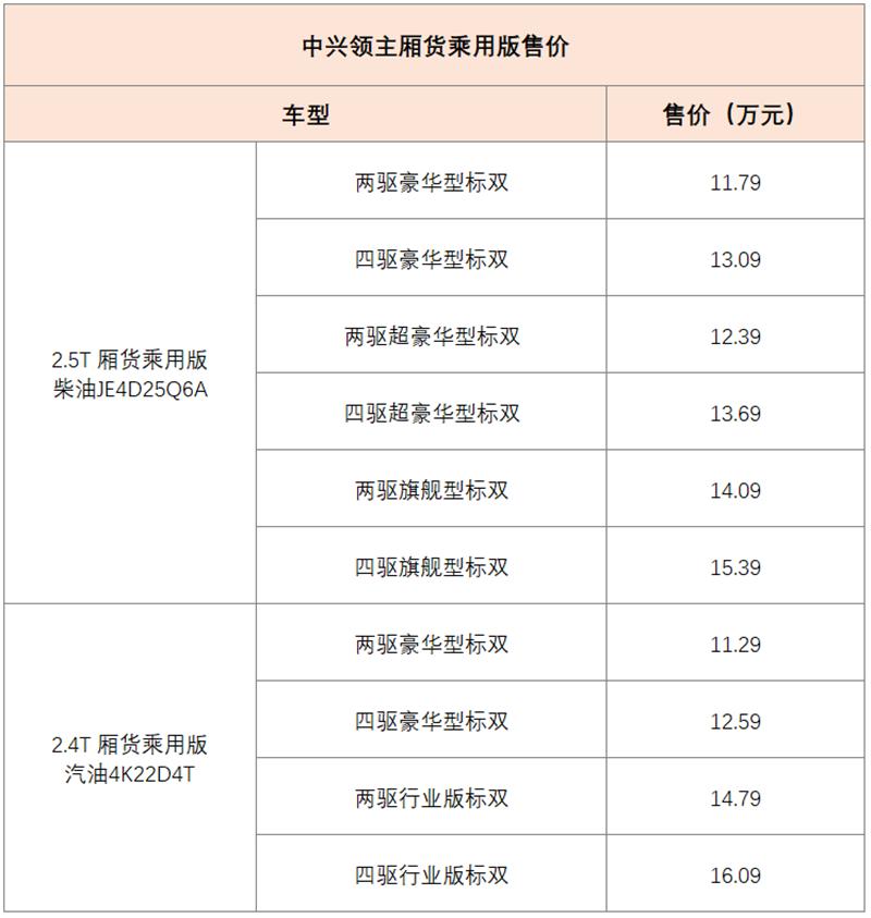11.29-16.09万元 中兴领主厢货乘用版上市