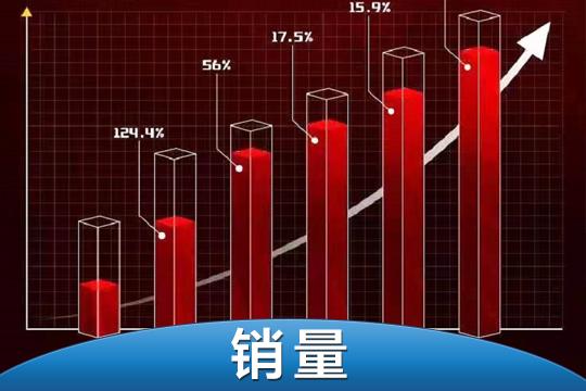 连续6年同比大增 江西五十铃2020年销售37845辆