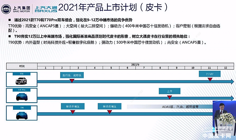 T70/T90/T70 Pro陆续推出 上汽皮卡新车计划曝光