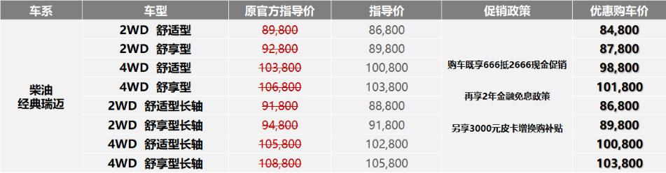 最高官降1万元 江西五十铃皮卡开启促销活动