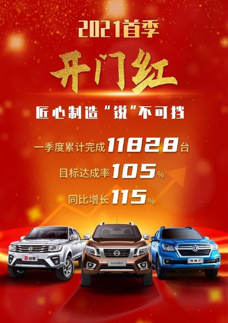 首季开门红 郑州日产一季度同比增长115%