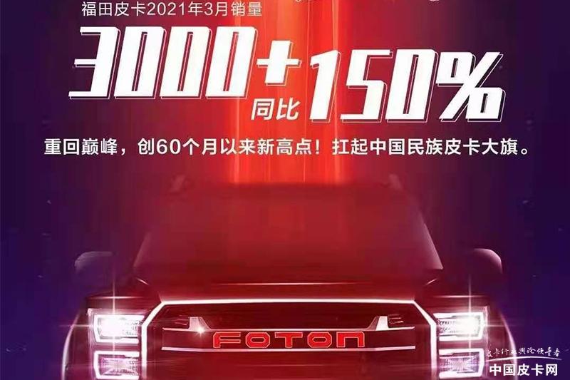 同比增长150% 福田皮卡3月销量超3000台